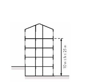 compartimentering middelhoog gebouw